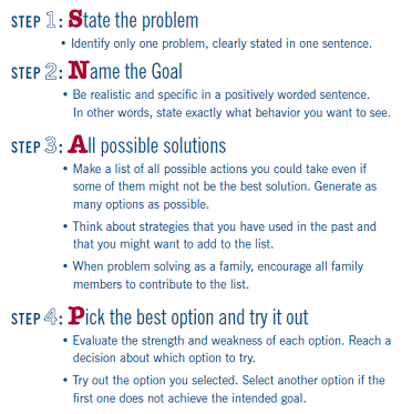 Image showing the steps of S N A P. State the Problem, Name the Goal, All Possible Solutions, and Try it Out!